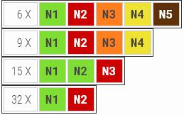 EuroMillions common color patterns