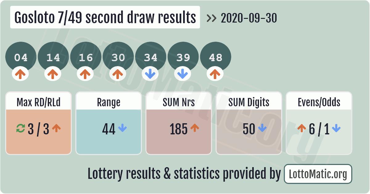 Gosloto 7/49 second draw results image